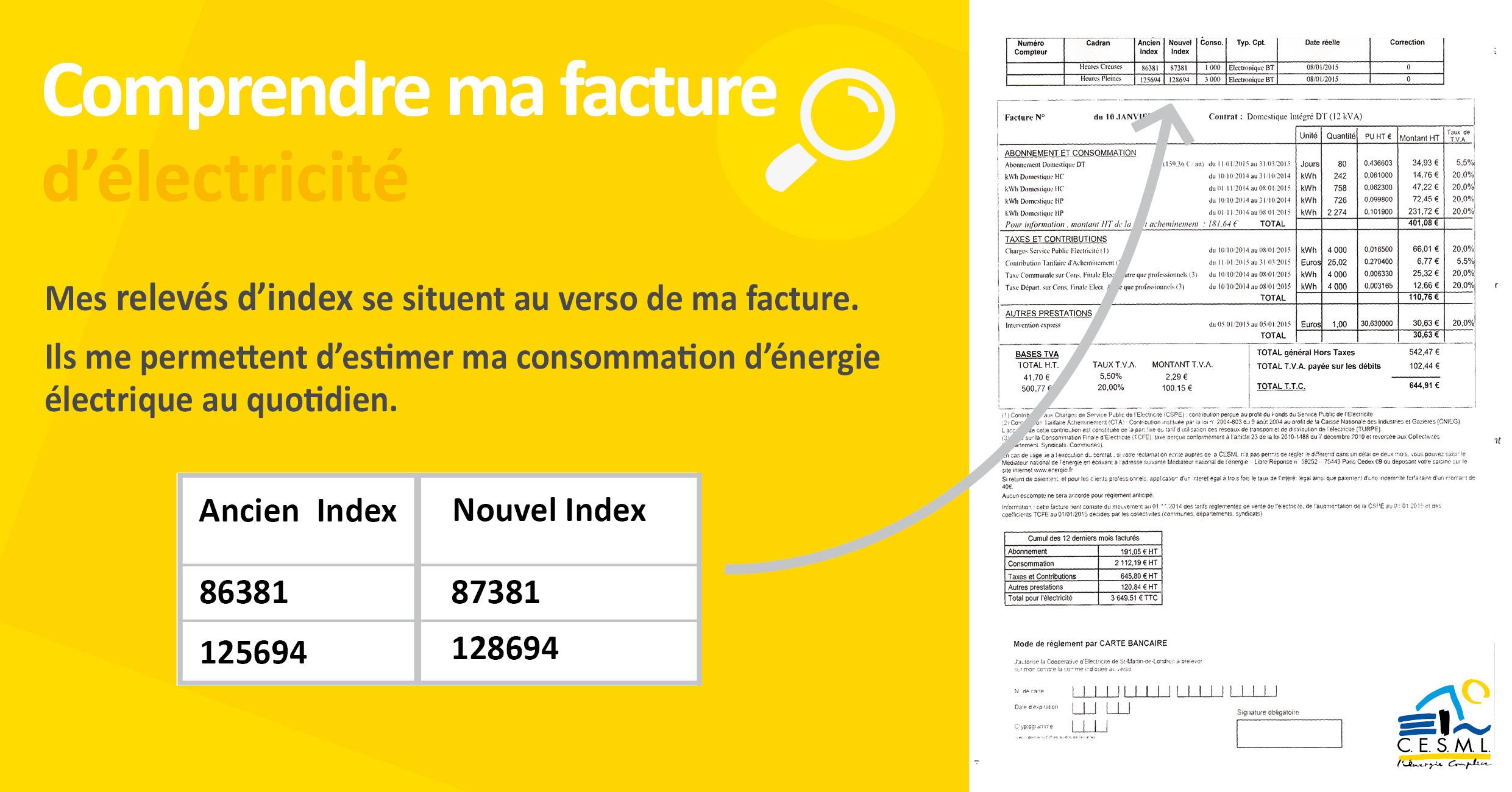 Comprendre ma facture d'électricité CESML relevé d'index