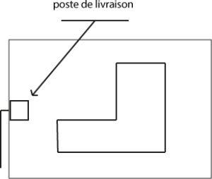 <b>Raccordement de référence (Le poste de livraison est accessible depuis le domaine public sans franchissement d'accès contrôlé)</b>