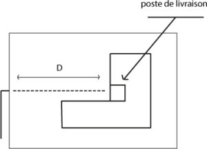 <b>Autre configuration (Le poste de livraison est intégré dans le bâtiment par exemple. Vous devrez garantir l'accès permanent au poste de livraison au personnel de la CESML)</b>