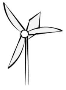 Energie Verte Cesml Eolienne